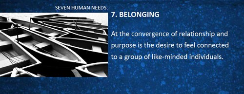 7 human needs belonging