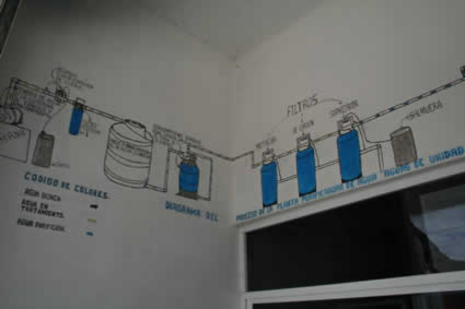 pictures on a wall of a walter filtration system