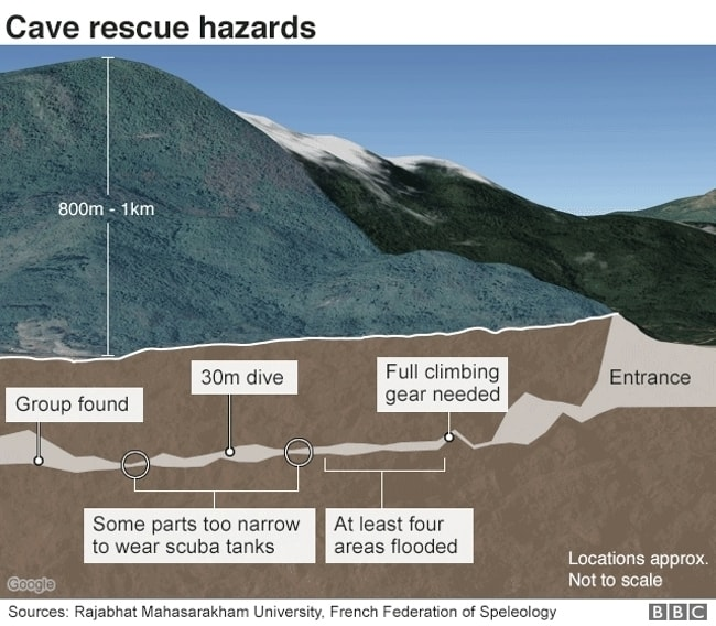 """Thailand Cave Rescue: Parents of trapped boy on soccer team say """"Thank You"""""""