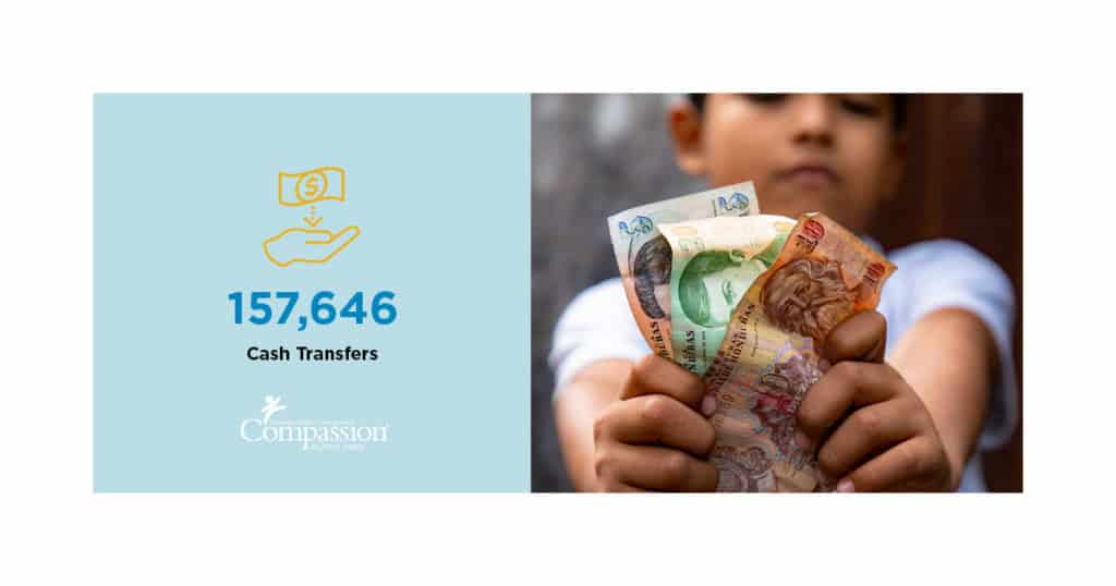 157,646 unconditional money transfers infographic