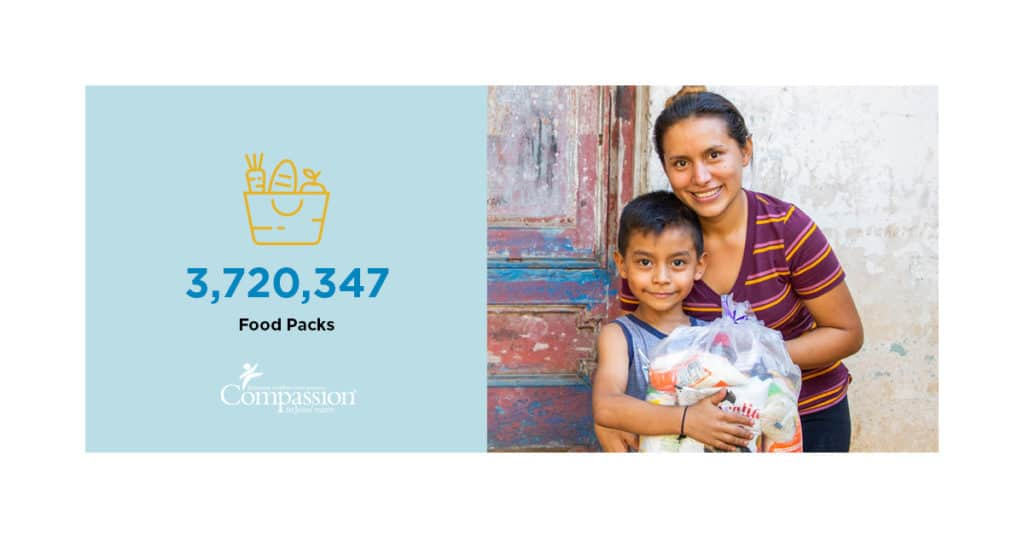3,720,347 food packs were distributed