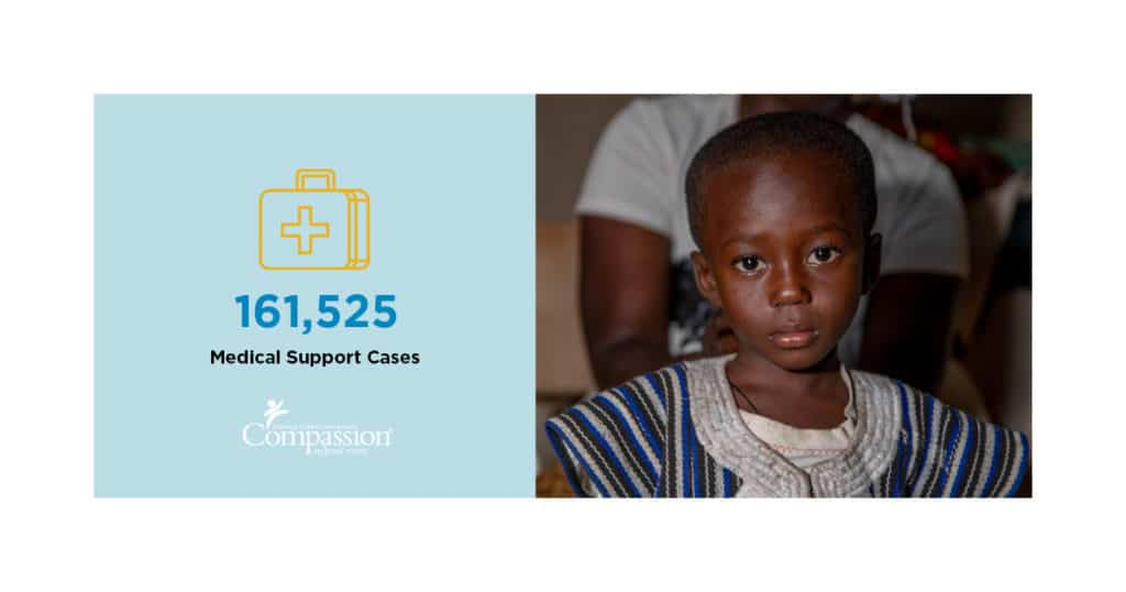 161,525 medical support cases infographic